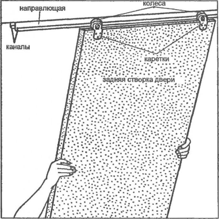 Схема підвісної шафи-купе